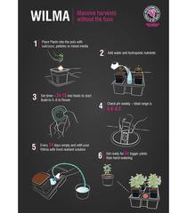 Atami Wilma System 8 горшка по 18 литров