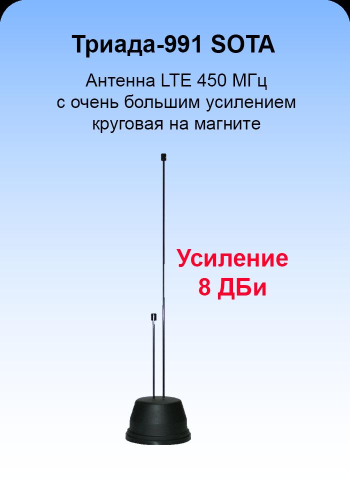 Триада-991 SOTA/antenna.ru. Антенна LTE 450 МГц круговая на магните с большим усилением