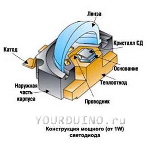 Светодиод 1W СW (холодный белый)