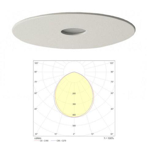 Эвакуационные светодиодные светильники SLIMSPOT Teknoware