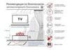 Автоматический биокамин Good Fire INOX рекомендации по установке