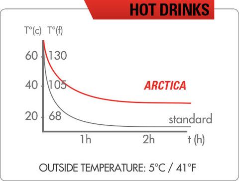 Картинка термофляга Zefal Arctica Pro 75 Прозрачный/Черный - 2