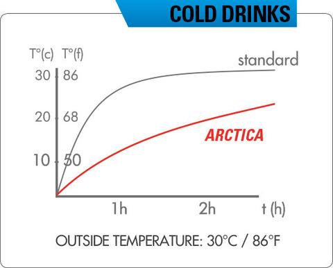 Картинка термофляга Zefal Arctica Pro 75 Прозрачный/Черный - 3