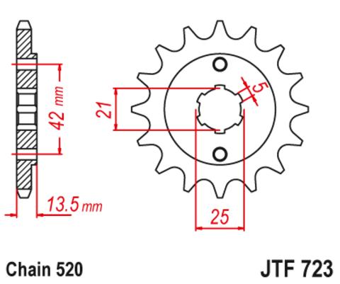 JTF723