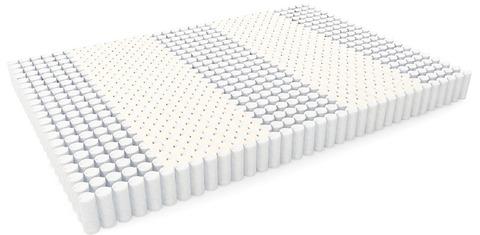 Независимый пружинный блок SSP 800 5 ZONE (800 пружин на спальное место)