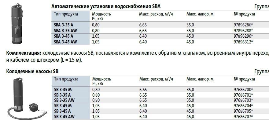 Модели циркуляционных насосов Grundfos SB 3-45