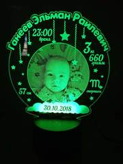Фото-метрика круглая