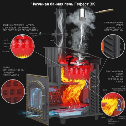 Комплект GFS ЗК 25(М) Президент 1020/60 Талькомагнезит