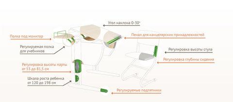 Парта ДЭМИ СУТ-15-02 120х55 см + 2 задние и боковая приставки