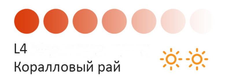 Пигмент для татуажа губ Tinel L4 Коралловый рай