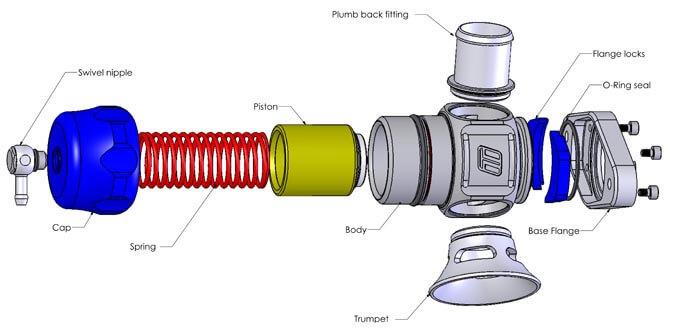 Детали из которых сделан перепускной клапан