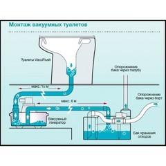 Купить туалет вакуумный Dometic VacuFlush 5006 от производителя, недорого с доставкой.