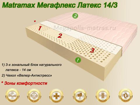 Матрас Матрамакс Мегафлекс Латекс 14/3 от Мегаполис-матрас