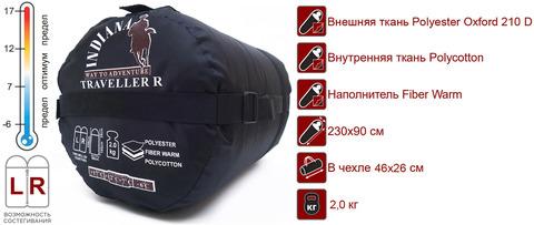 Спальный мешок INDIANA Traveller R, схема.