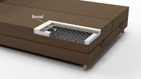Пружинный блок Bonnel