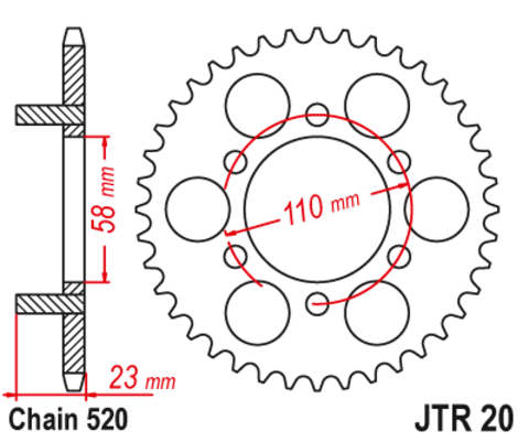 JTR20
