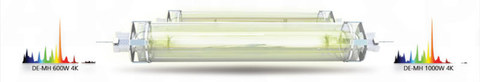 Лампа ДРИ Nanolux DE MH 600W 4K