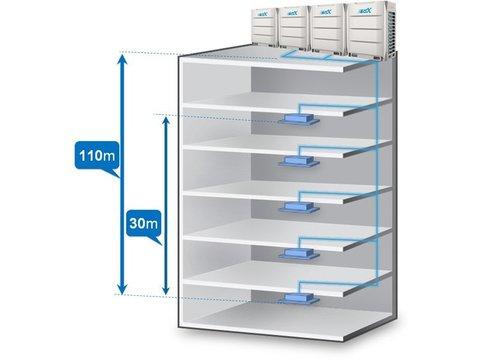 Внешний блок VRF-системы MDV MDV5-X400W/V2GN1