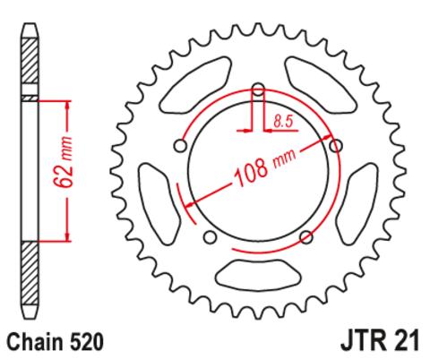 JTR21