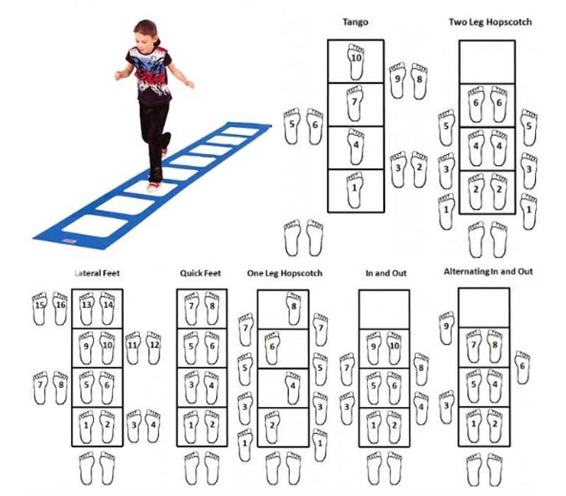 Схемы упражнений на координционной лестнице
