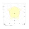 Светодиодный светильник накладной аварийного освещения Orion LED 150 7W IP65 – диаграмма светораспределения