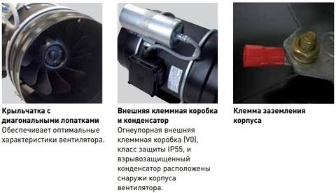 Вентилятор взрывозащищенный TD 1200/315 ATEX Soler & Palau