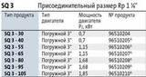 Модели скважинных насосов SQ 3