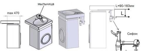 Раковина для установки над стиральной машиной 60см Claro