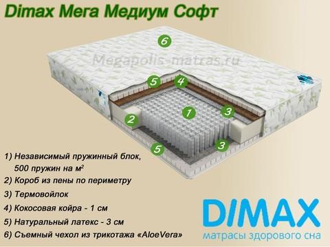 Матрас Димакс Мега Медиум Софт от Мегаполис-матрас