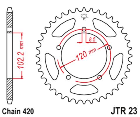 JTR23