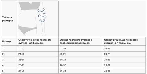 Бандаж локтевой УНГА-РУС С-329