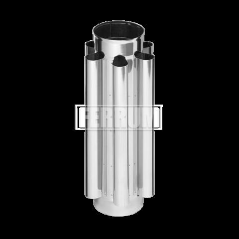 Дымоход-конвектор