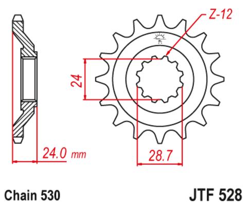 JTF528