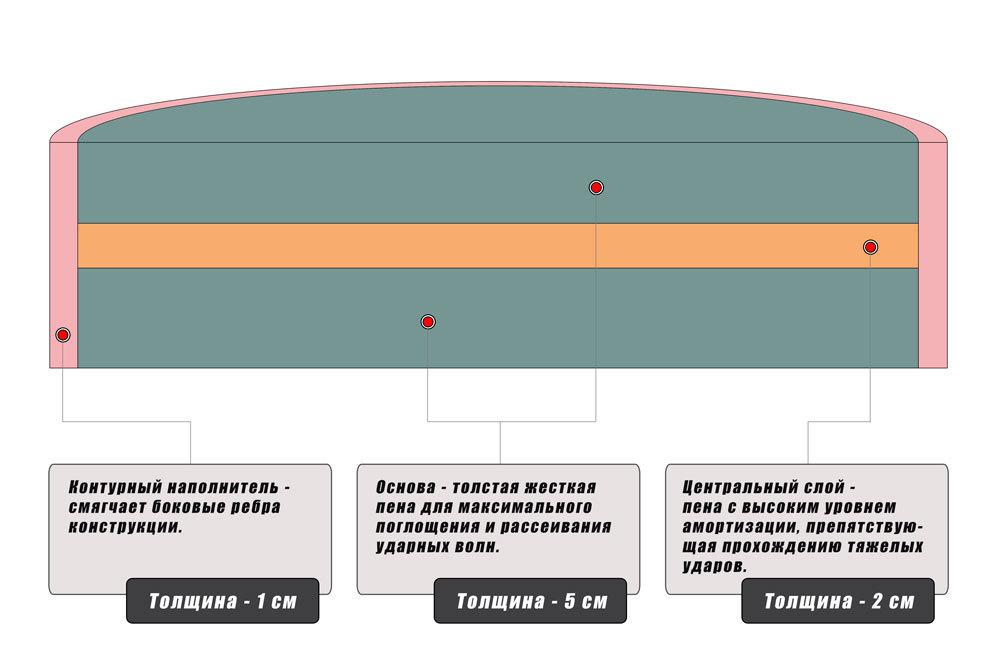 Макивара круглая Dozen Monochrome черно-красная слои наполнителя
