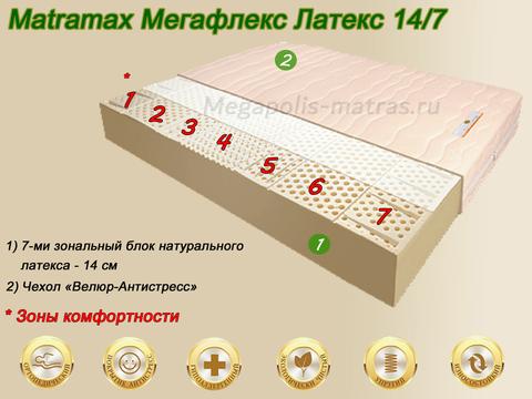Матрас Матрамакс Мегафлекс Латекс 14/7 в Мегаролис-матрас