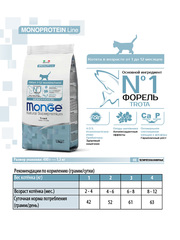 Monge Cat Monoprotein Сухой корм для котят с форелью