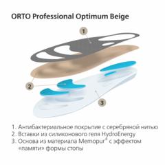 Ортопедические стельки Optimum Beige