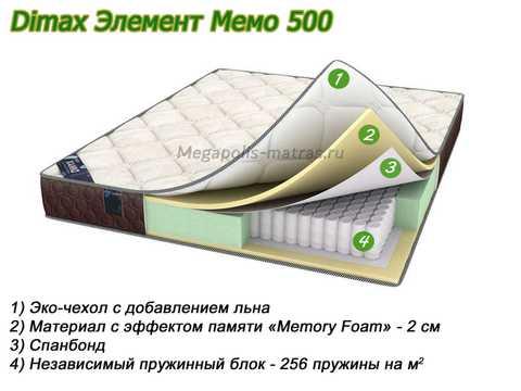 Матрас Dimax Элемент Мемо 500 с описанием слоев в Megapolis-matras.ru