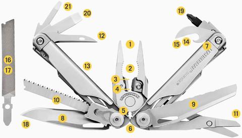 Мультитул Leatherman Surge набор функций и инструментов | Multitool-Leatherman.Ru