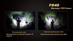 Карманный фонарь Fenix FD40 Cree XP-L HI LED