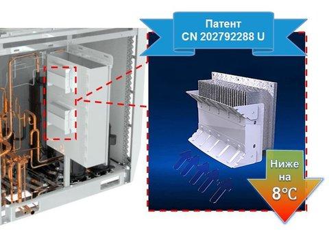Внешний блок VRF-системы MDV MDV5-X615W/V2GN1