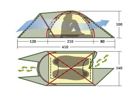 Картинка палатка туристическая Alexika NAKRA 2 green, 410x140x100  - 6
