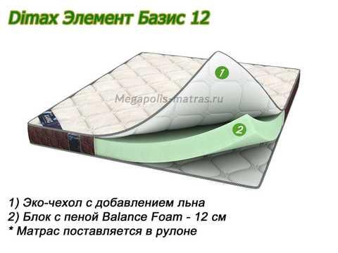 Матрас Dimax Элемент Базис 12 с описанием слоев от Megapolis-matras.ru