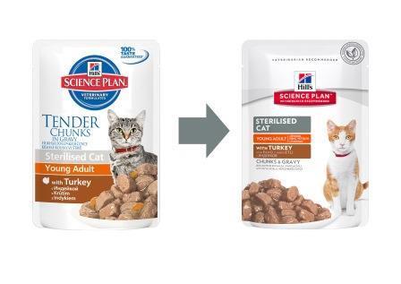 купить Hill's™ Science Plan™ Pauch Sterilised Cat Young Adult with Turkey пауч (влажный корм) для стерилизованных кошек до 6 лет с индейкой