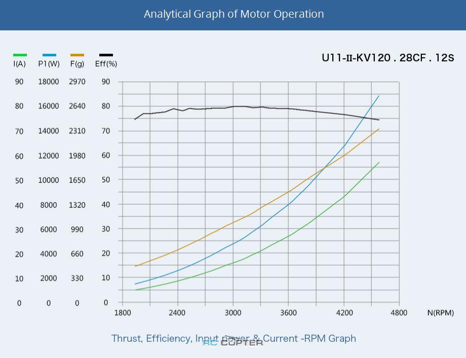 t-motor-u11-ii-kv120-19.jpg