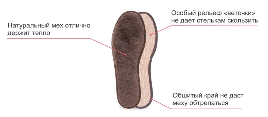 Тёплые меховые стельки с антискользящим рельефом «веточки», Corbby (Польша)
