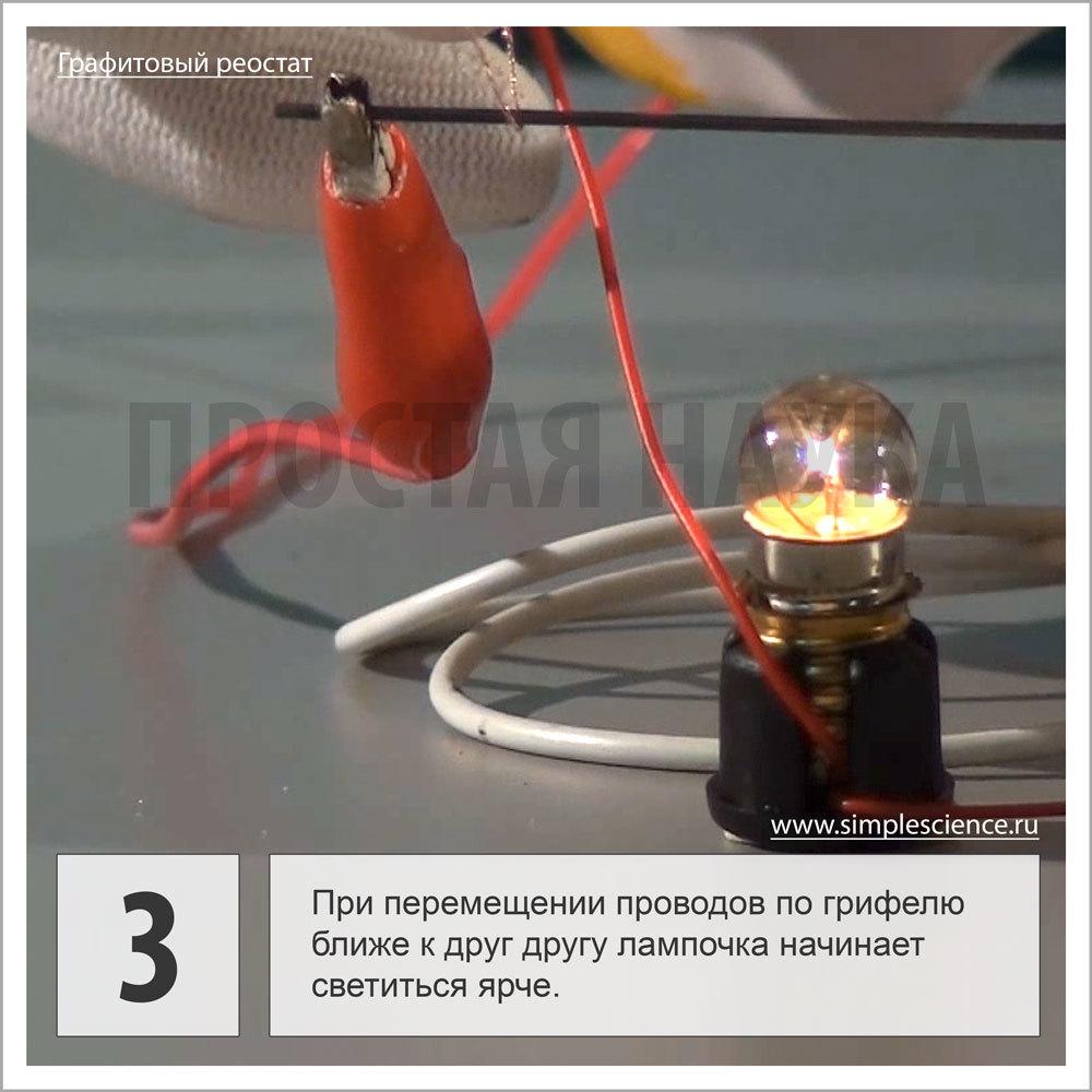 При перемещении проводов по грифелю ближе к друг другу лампочка начинает светиться ярче.