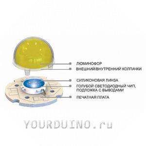 Светодиод 3W СW (холодный белый)