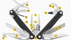 Мультитул Leatherman Charge Plus - набор функций и инструментов   Multitool-Leatherman.Ru