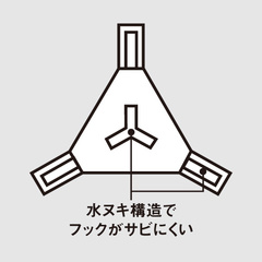 Заглушки для тройников MEIHO HOOK COVER VS